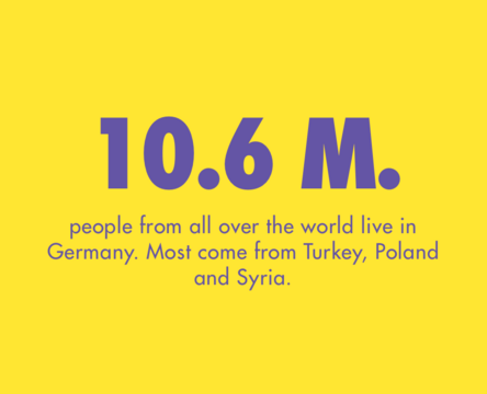 10.6 million immigrants live in Germany