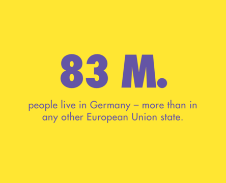 83 million is the population of Germany